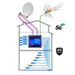 5G READY anténní komplet KOM-TE-16-MSW pro 16 TV DVB-S2 a DVB-T2