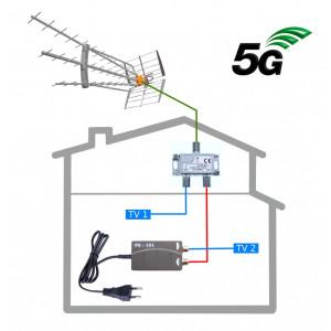 5G READY komplet TELEVES KOM-LR-101-2