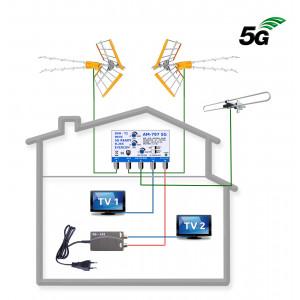 5G READY anténní komplet pro 2 TV Televes Zenit DAB 797-101-2-DAB