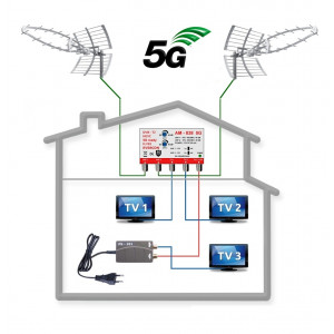 GOSAT komplet profesionální HEVC 40 dB LTE H.265
