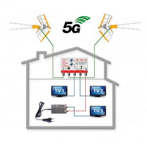 5G ready anténní komplet pro 3 TV TELEVES ZENIT 838-101-3