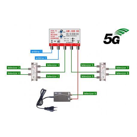 DVB-T2 ant set Evercon pro 9 TV 838-101-9