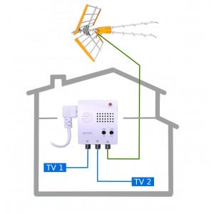 DVB-T2 anténní komplet pro 2 TV KOM-620-ZENIT