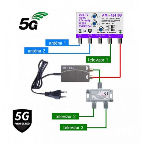 5G READY anténní set EVERCON 20 dB 424-101-3