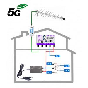 Profesionální 5G ready komplet pro 5 TV KOM-424-101-5-LOG