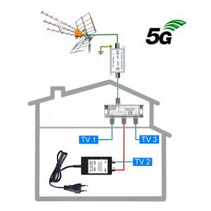 5G READY anténní komplet Televes KOM-TE-101-3