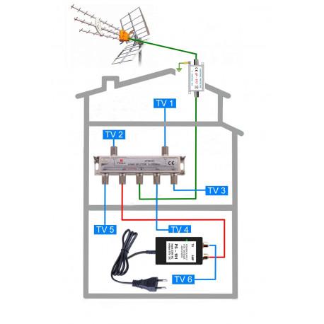 DVB-T2 anténní komplet TELEVES TE-101-6 PROFI