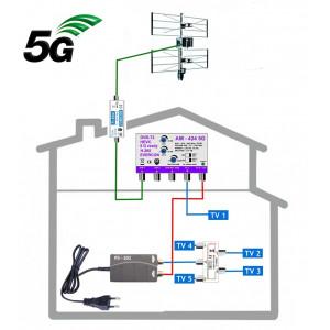 5G READY anténní komplet pod střechu do 50 km KOM-424-101-5-MAX