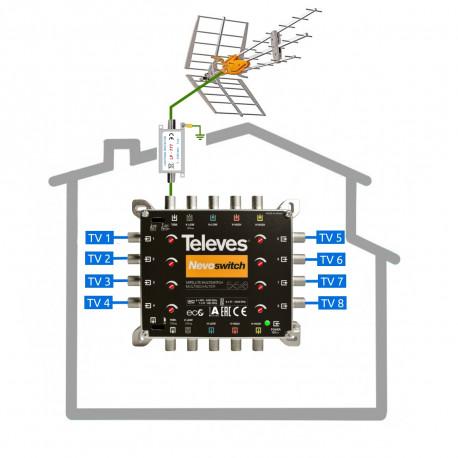 Multiswitch TELEVES TE-508 s regulací úrovně