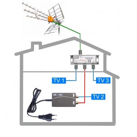 DVB-T2 ant komplet Televes KOM-TE-101-3