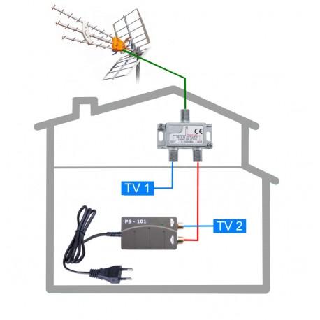 DVB-T2 komplet TELEVES TE-101-2