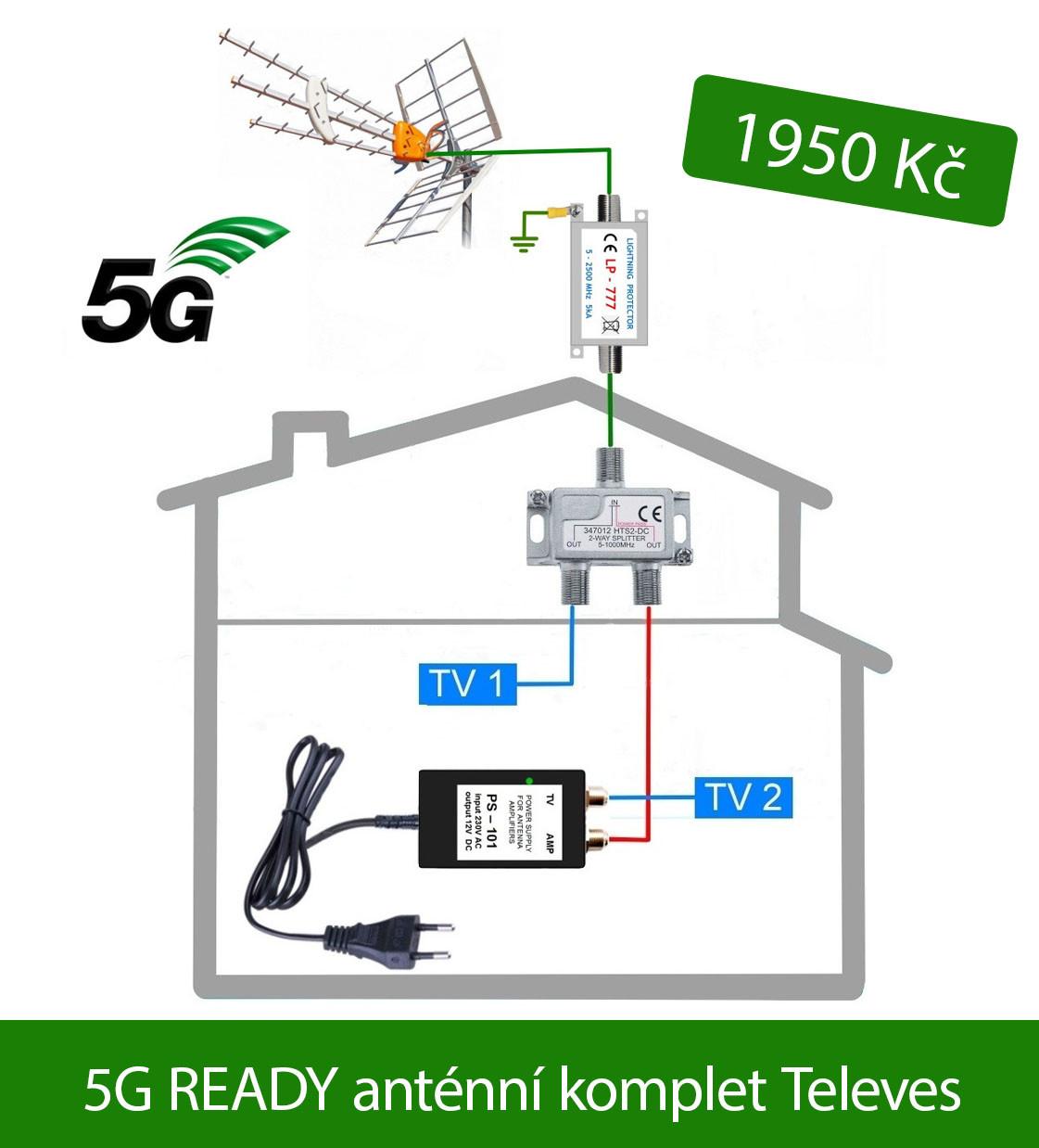 5G READY anténní komplet Televes KOM-TE-101-2